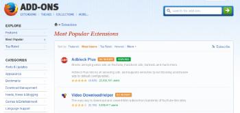De mest populära add-onsen till Firefox.